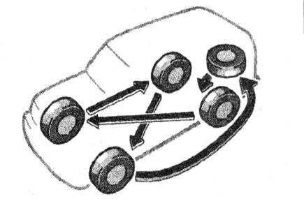 колеса тойота ленд крузер прадо