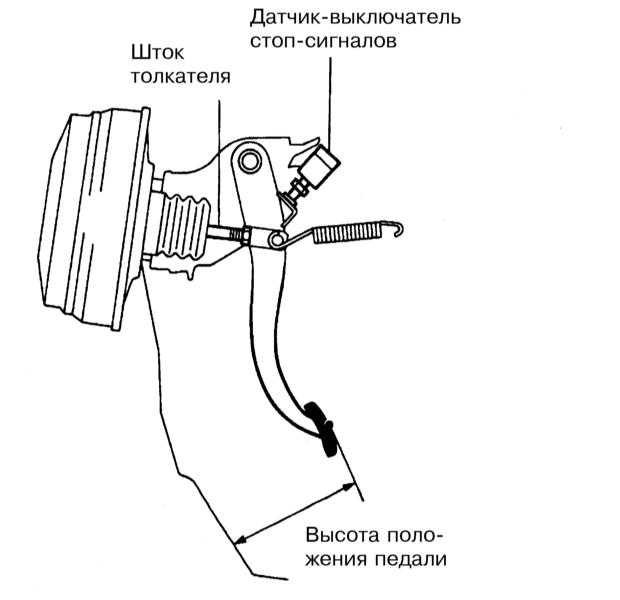 автомагнитола ленд крузер 100