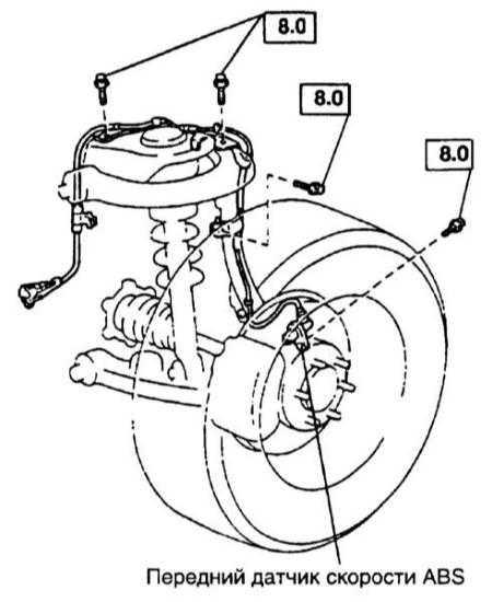 Регулировка положения выключателя стоп сигналов на автомобиле